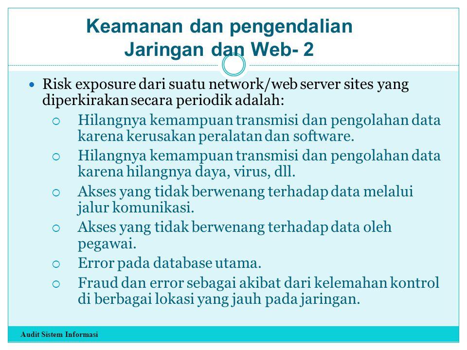 Risk exposure dari suatu network/web server sites yang diperkirakan secara periodik adalah:  Hilangnya kemampuan transmisi dan pengolahan data karena