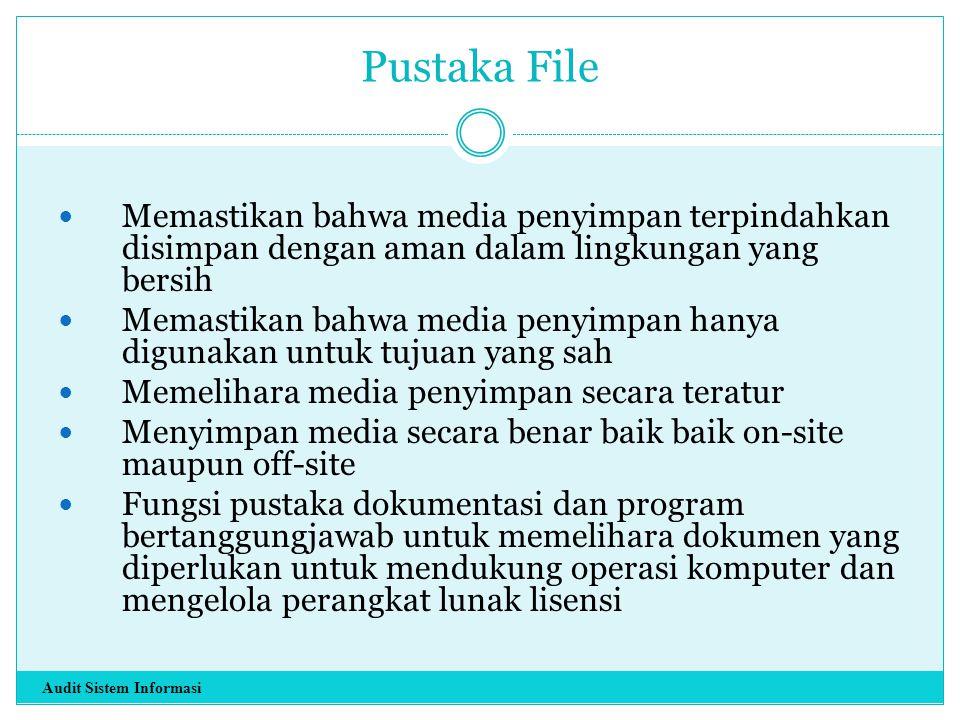 Pustaka File Memastikan bahwa media penyimpan terpindahkan disimpan dengan aman dalam lingkungan yang bersih Memastikan bahwa media penyimpan hanya di