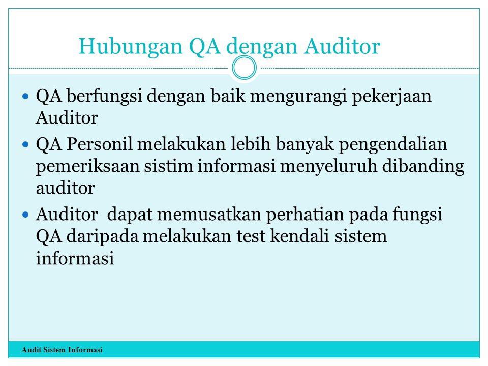 Hubungan QA dengan Auditor QA berfungsi dengan baik mengurangi pekerjaan Auditor QA Personil melakukan lebih banyak pengendalian pemeriksaan sistim in