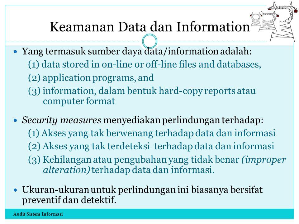 Keamanan Data dan Information Yang termasuk sumber daya data/information adalah: (1) data stored in on-line or off-line files and databases, (2) appli