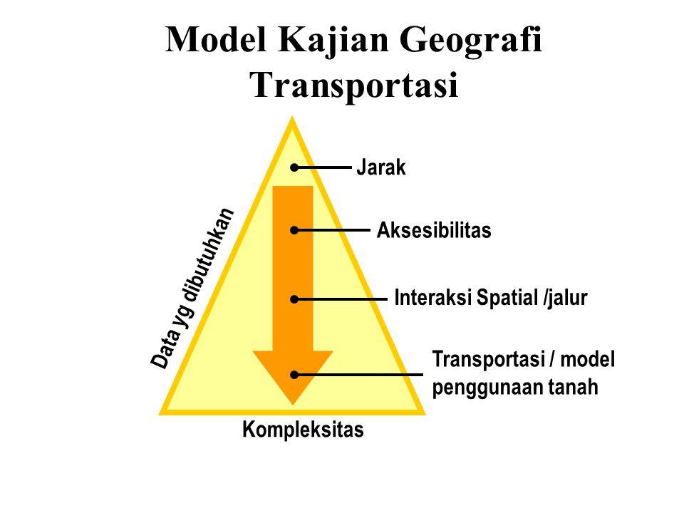 Model Kajian Geografi Transportasi Jarak Aksesibilitas Interaksi Spatial /jalur Transportasi / model penggunaan tanah Kompleksitas Data yg dibutuhkan