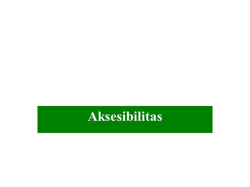 Aksesibilitas