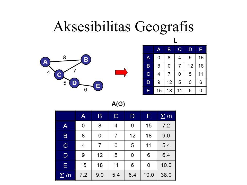 Aksesibilitas Geografis A B C E D ABCDE A084915 B8071218 C470511 D912506 E15181160 L 5 6 4 7 8 ABCDE  /n A 0849157.2 B 80712189.0 C 4705115.4 D 91250
