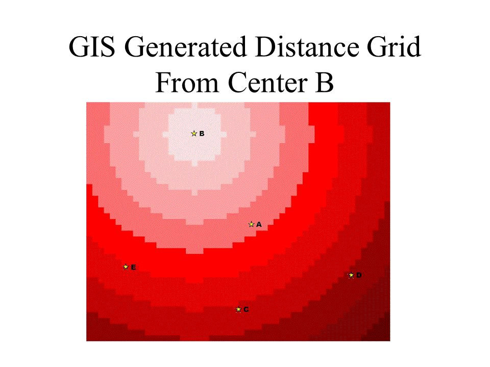 GIS Generated Distance Grid From Center B