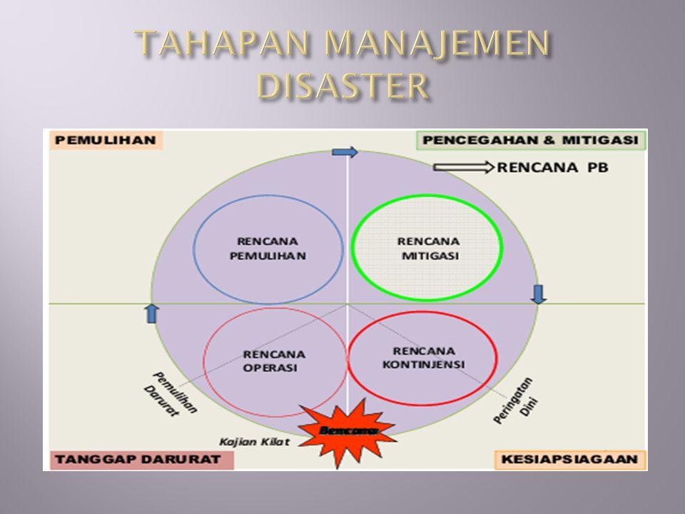  MITIGASI  PREPADENESS  RESPON  REHABILITATION