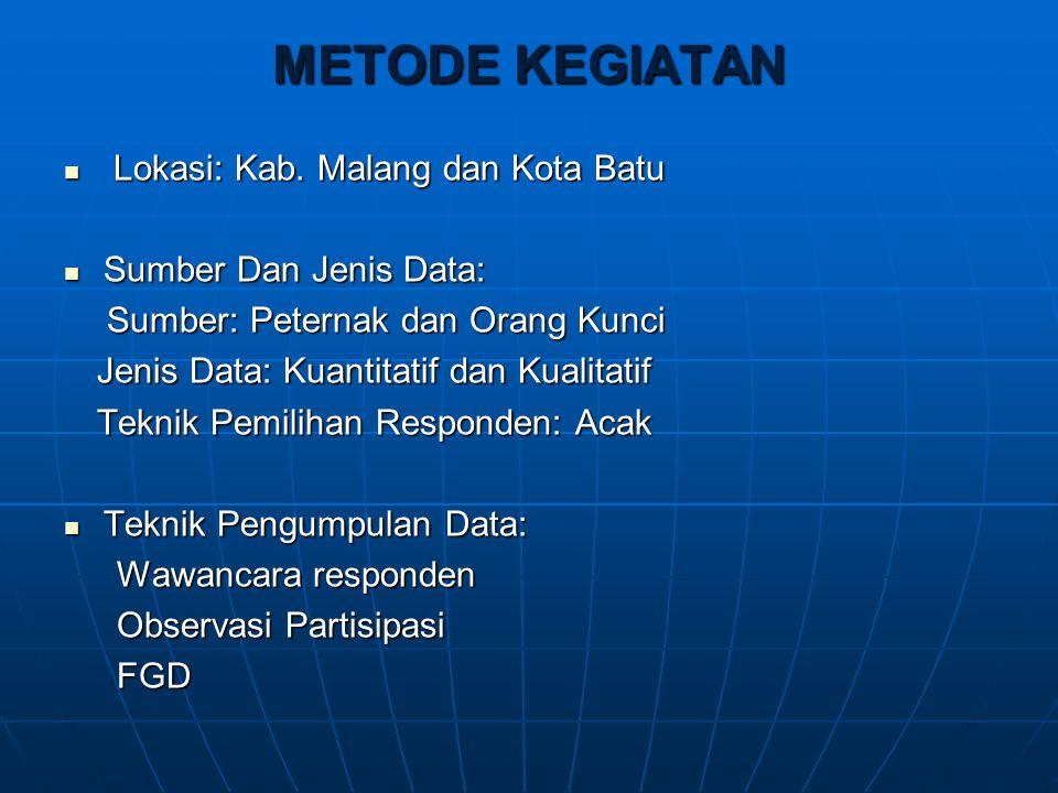 METODE KEGIATAN Lokasi: Kab. Malang dan Kota Batu Lokasi: Kab. Malang dan Kota Batu Sumber Dan Jenis Data: Sumber Dan Jenis Data: Sumber: Peternak dan