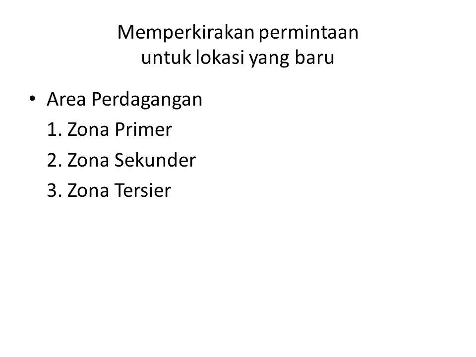 Memperkirakan permintaan untuk lokasi yang baru Area Perdagangan 1. Zona Primer 2. Zona Sekunder 3. Zona Tersier