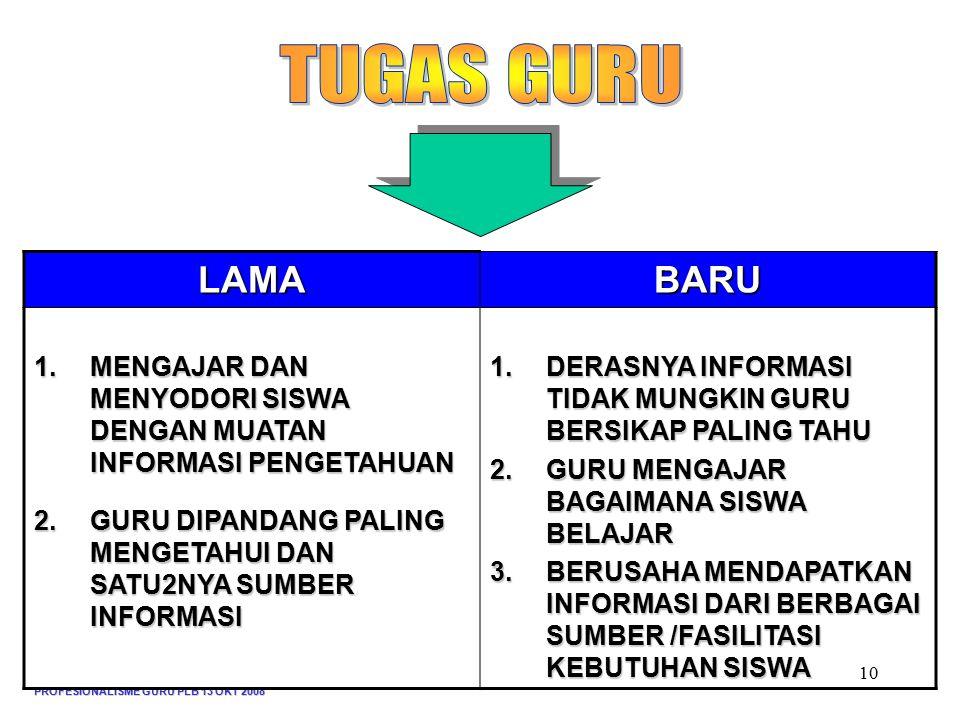 PROFESIONALISME GURU PLB 13 OKT 2008 10LAMABARU 1.MENGAJAR DAN MENYODORI SISWA DENGAN MUATAN INFORMASI PENGETAHUAN 2.GURU DIPANDANG PALING MENGETAHUI DAN SATU2NYA SUMBER INFORMASI 1.DERASNYA INFORMASI TIDAK MUNGKIN GURU BERSIKAP PALING TAHU 2.GURU MENGAJAR BAGAIMANA SISWA BELAJAR 3.BERUSAHA MENDAPATKAN INFORMASI DARI BERBAGAI SUMBER /FASILITASI KEBUTUHAN SISWA