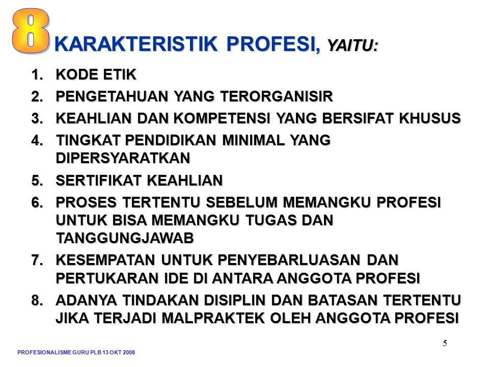 PROFESIONALISME GURU PLB 13 OKT 2008 5 1.KODE ETIK 2.PENGETAHUAN YANG TERORGANISIR 3.KEAHLIAN DAN KOMPETENSI YANG BERSIFAT KHUSUS 4.TINGKAT PENDIDIKAN MINIMAL YANG DIPERSYARATKAN 5.SERTIFIKAT KEAHLIAN 6.PROSES TERTENTU SEBELUM MEMANGKU PROFESI UNTUK BISA MEMANGKU TUGAS DAN TANGGUNGJAWAB 7.KESEMPATAN UNTUK PENYEBARLUASAN DAN PERTUKARAN IDE DI ANTARA ANGGOTA PROFESI 8.ADANYA TINDAKAN DISIPLIN DAN BATASAN TERTENTU JIKA TERJADI MALPRAKTEK OLEH ANGGOTA PROFESI KARAKTERISTIK PROFESI, YAITU:
