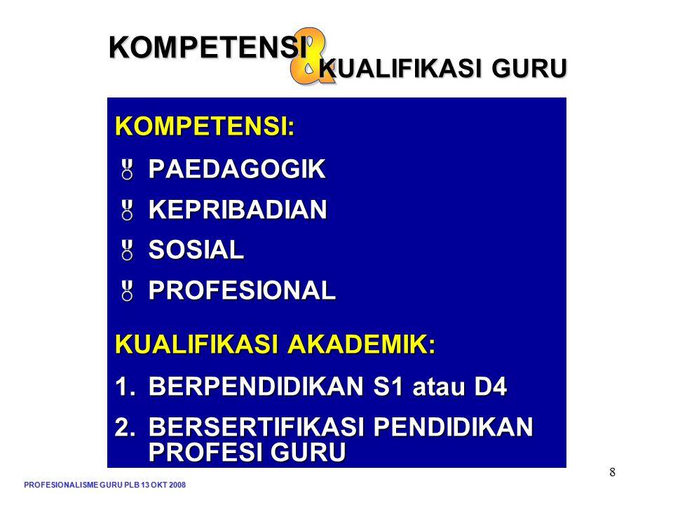 PROFESIONALISME GURU PLB 13 OKT 2008 8 KOMPETENSI:  PAEDAGOGIK  KEPRIBADIAN  SOSIAL  PROFESIONAL KUALIFIKASI AKADEMIK: 1.BERPENDIDIKAN S1 atau D4 2.BERSERTIFIKASI PENDIDIKAN PROFESI GURU KOMPETENSI KUALIFIKASI GURU