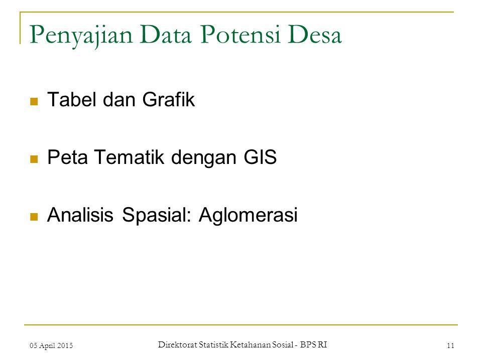 05 April 2015 Direktorat Statistik Ketahanan Sosial - BPS RI 11 Penyajian Data Potensi Desa Tabel dan Grafik Peta Tematik dengan GIS Analisis Spasial:
