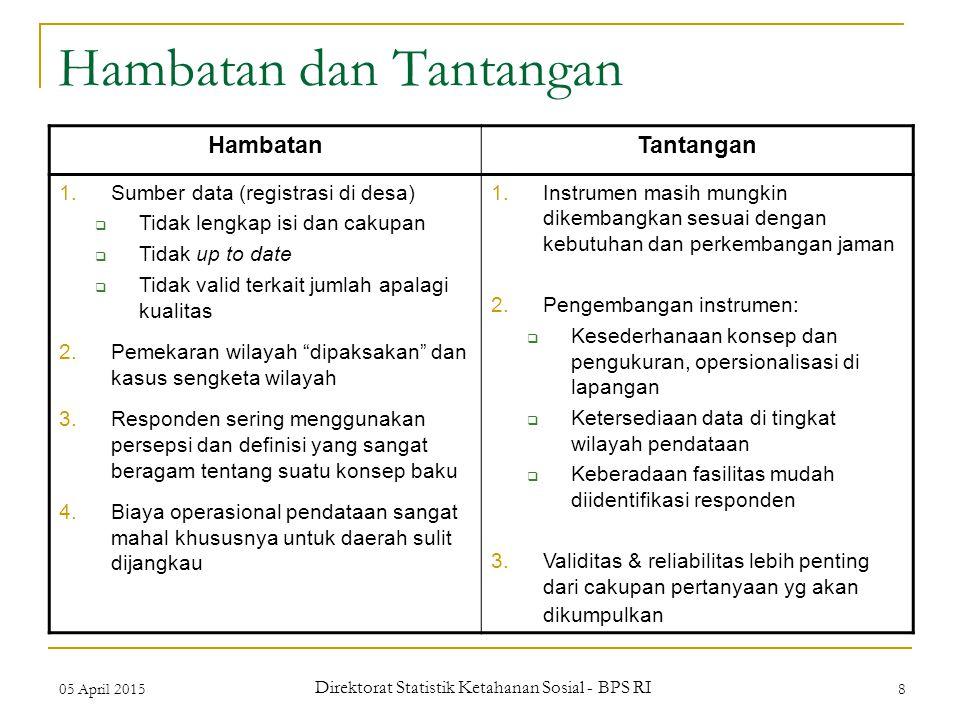 05 April 2015 Direktorat Statistik Ketahanan Sosial - BPS RI 8 Hambatan dan Tantangan HambatanTantangan 1.Sumber data (registrasi di desa)  Tidak len