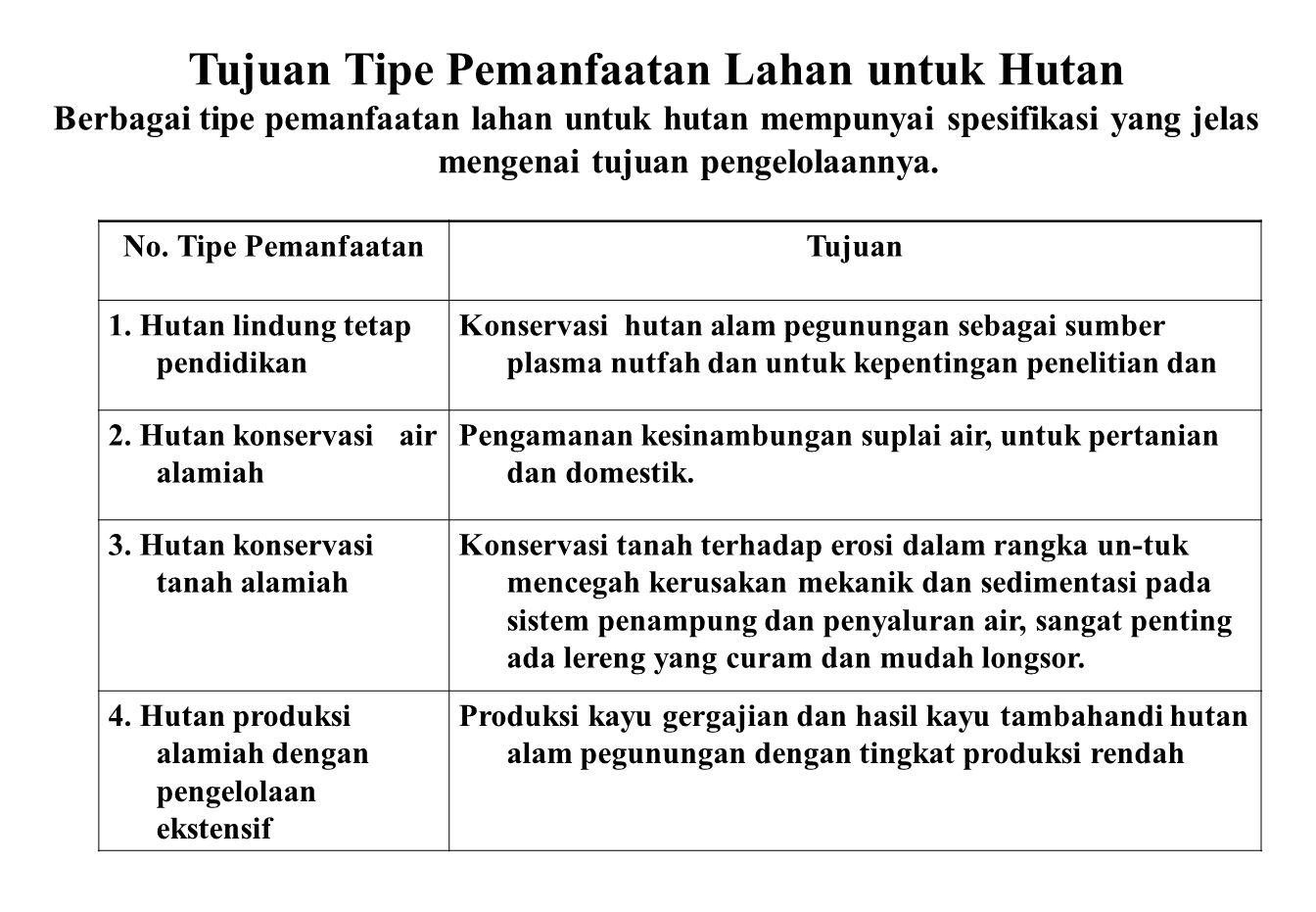 Tujuan Tipe Pemanfaatan Lahan untuk Hutan Berbagai tipe pemanfaatan lahan untuk hutan mempunyai spesifikasi yang jelas mengenai tujuan pengelolaannya.