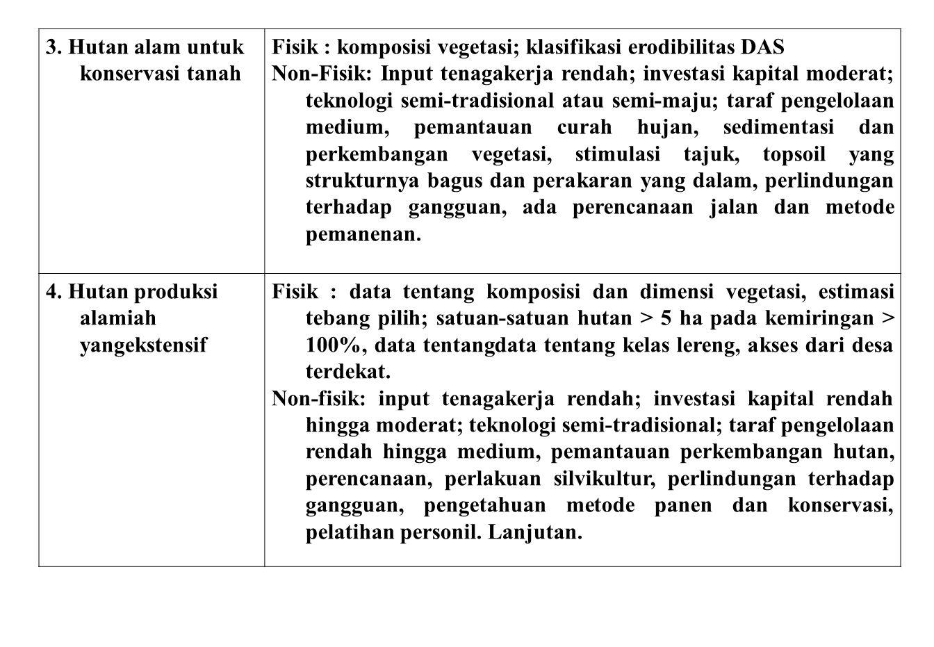 3. Hutan alam untuk konservasi tanah Fisik : komposisi vegetasi; klasifikasi erodibilitas DAS Non-Fisik: Input tenagakerja rendah; investasi kapital