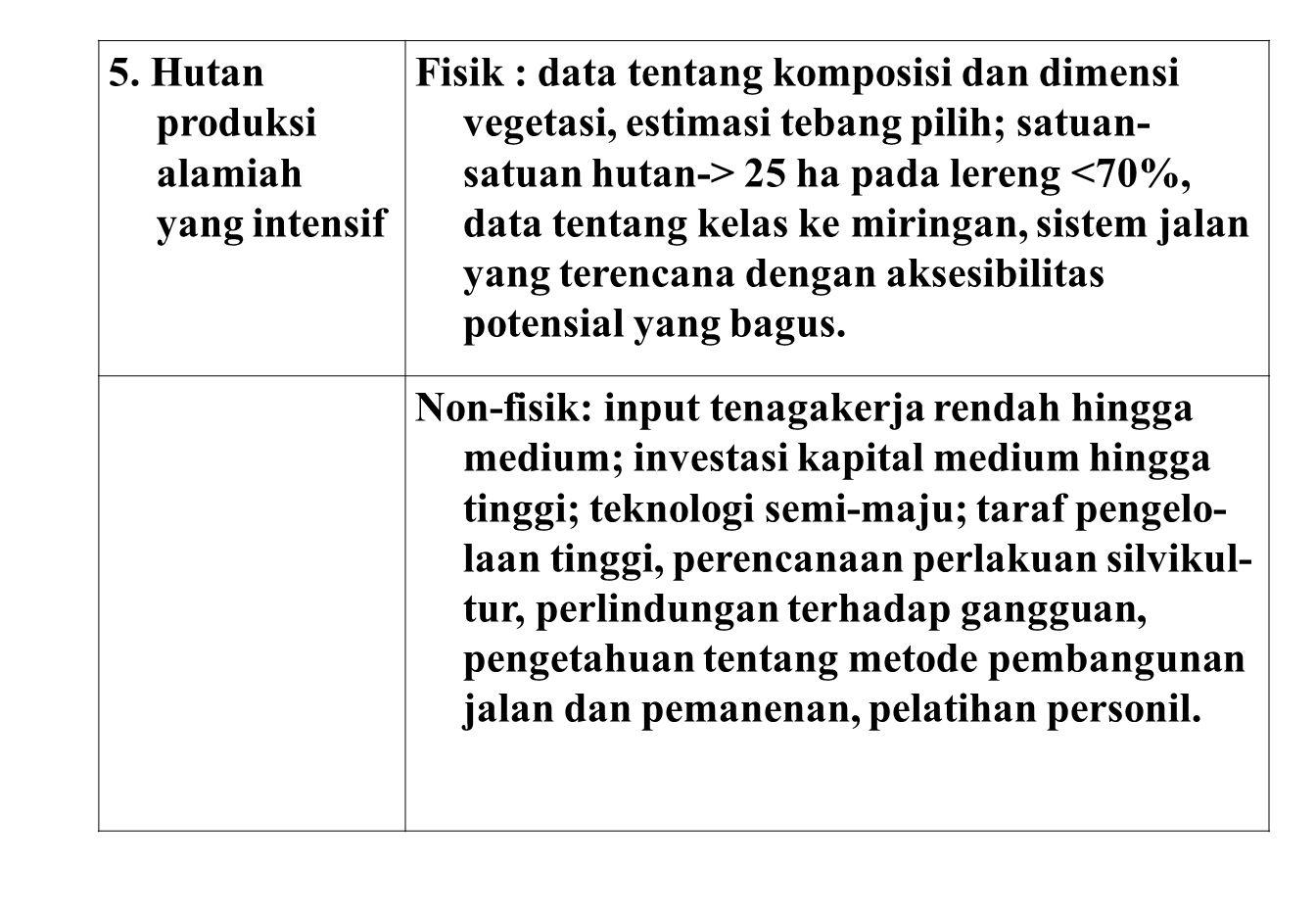 5. Hutan produksi alamiah yang intensif Fisik : data tentang komposisi dan dimensi vegetasi, estimasi tebang pilih; satuan- satuan hutan-> 25 ha pada