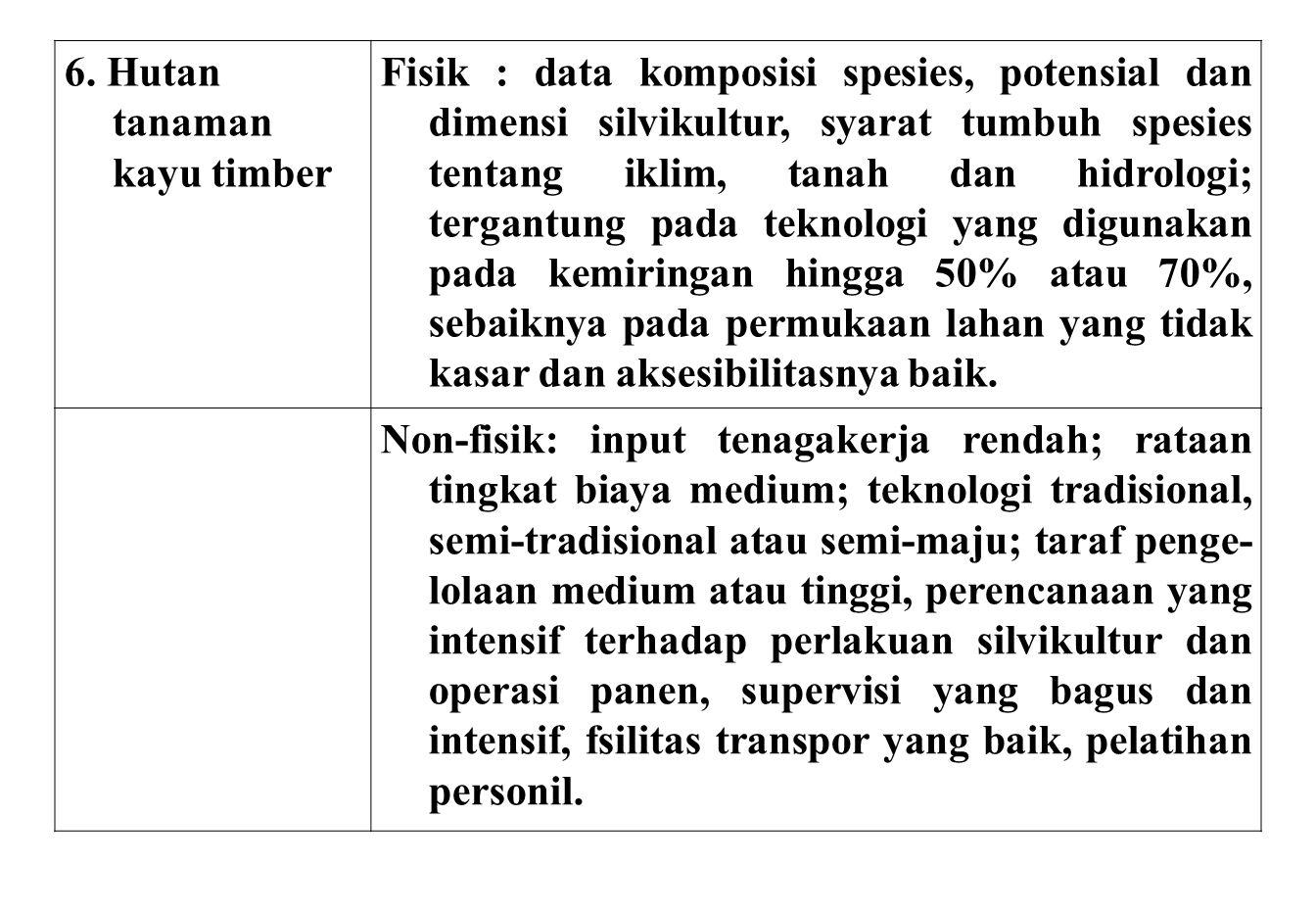 6. Hutan tanaman kayu timber Fisik : data komposisi spesies, potensial dan dimensi silvikultur, syarat tumbuh spesies tentang iklim, tanah dan hidrolo