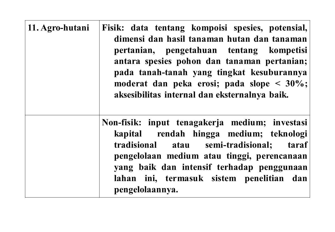 11. Agro-hutaniFisik: data tentang kompoisi spesies, potensial, dimensi dan hasil tanaman hutan dan tanaman pertanian, pengetahuan tentang kompetisi a