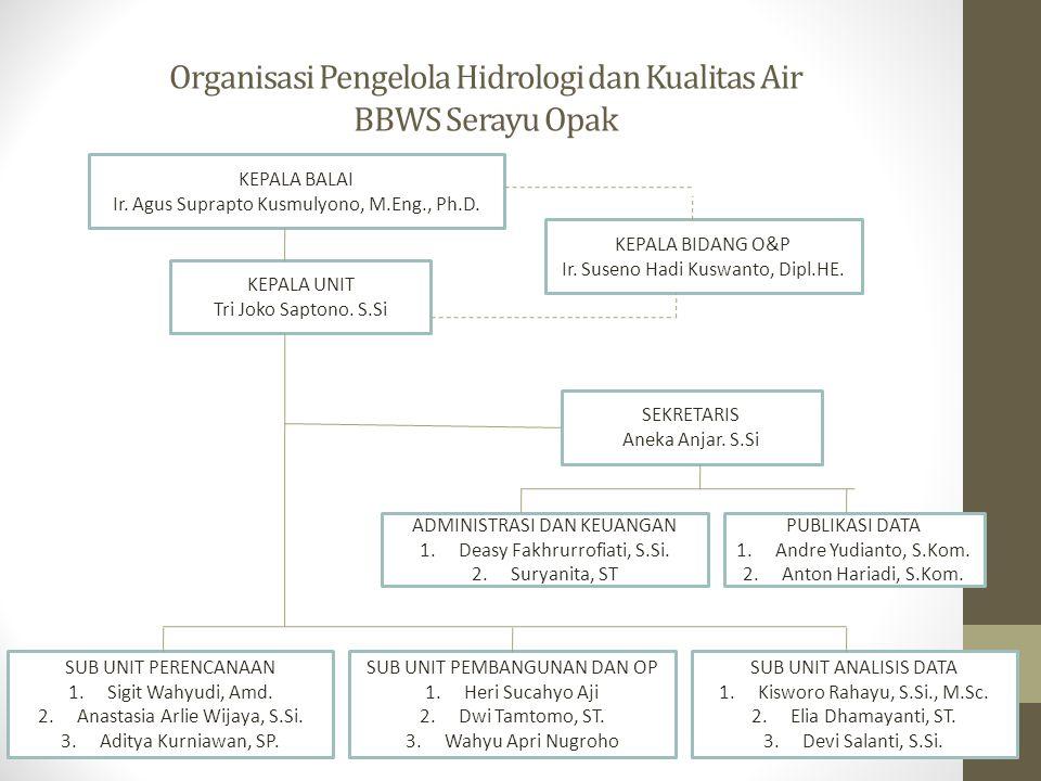 Organisasi Pengelola Hidrologi dan Kualitas Air BBWS Serayu Opak KEPALA BALAI Ir.