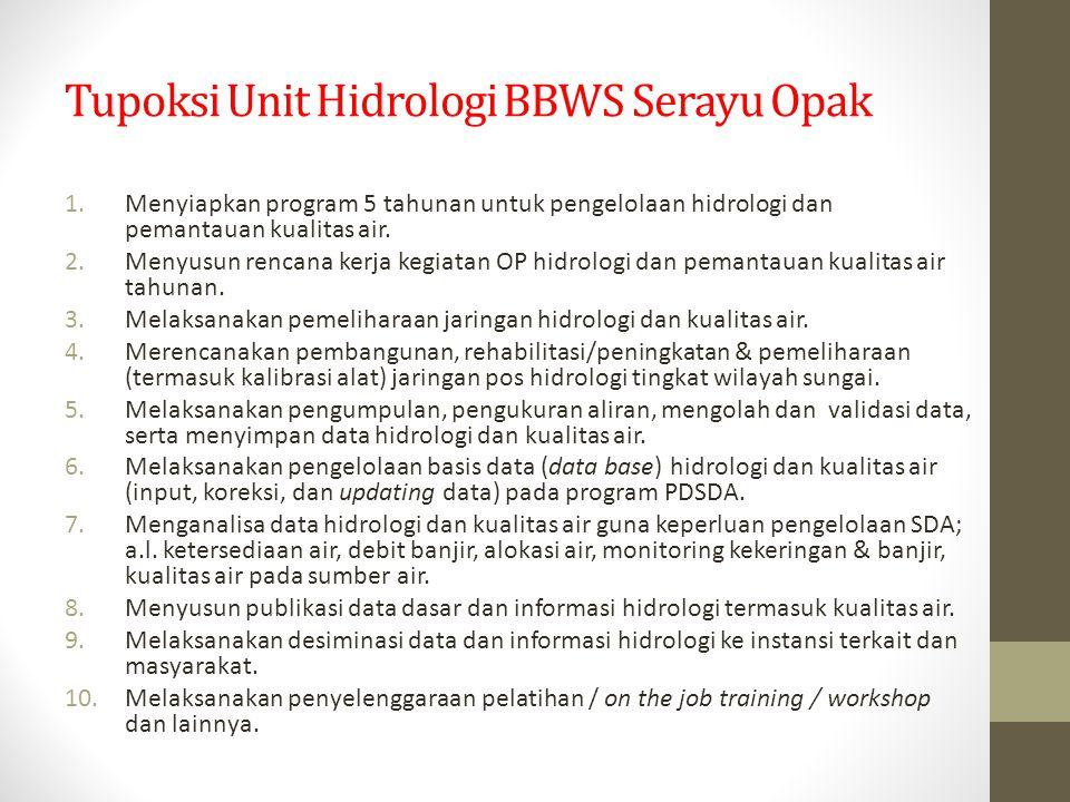 Tupoksi Unit Hidrologi BBWS Serayu Opak 1.Menyiapkan program 5 tahunan untuk pengelolaan hidrologi dan pemantauan kualitas air.
