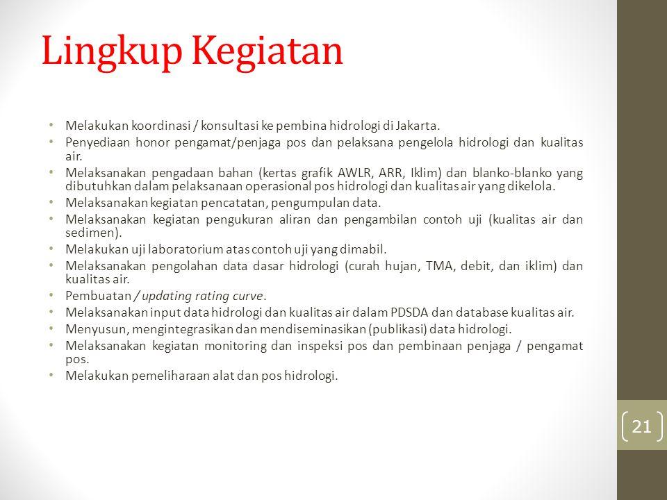 Lingkup Kegiatan Melakukan koordinasi / konsultasi ke pembina hidrologi di Jakarta.