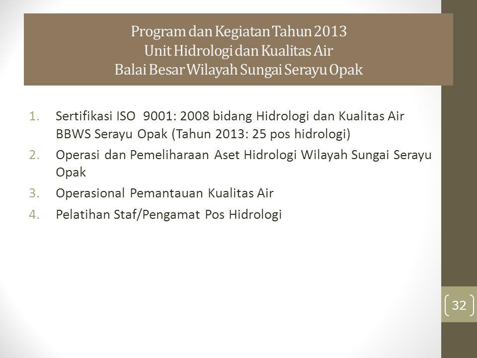 Program dan Kegiatan Tahun 2013 Unit Hidrologi dan Kualitas Air Balai Besar Wilayah Sungai Serayu Opak 1.Sertifikasi ISO 9001: 2008 bidang Hidrologi dan Kualitas Air BBWS Serayu Opak (Tahun 2013: 25 pos hidrologi) 2.Operasi dan Pemeliharaan Aset Hidrologi Wilayah Sungai Serayu Opak 3.Operasional Pemantauan Kualitas Air 4.Pelatihan Staf/Pengamat Pos Hidrologi 32
