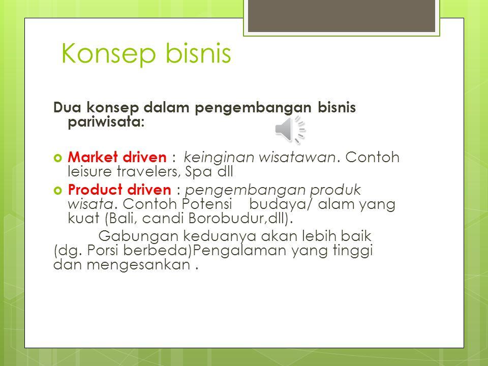 Peluang bisnis Indonesia sangat berpotensi dalam hal pariwisata karena memiliki berbagai hal, diantaranya :  Ekosistem/ lanskap (hutan, pantai, sunga