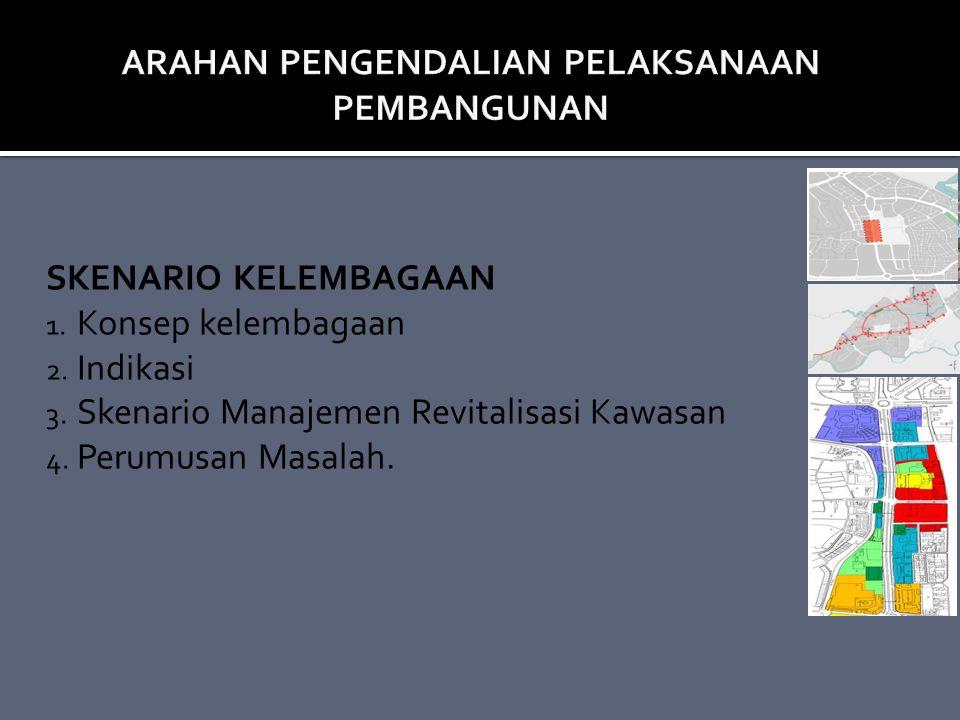 SKENARIO KELEMBAGAAN 1. Konsep kelembagaan 2. Indikasi 3. Skenario Manajemen Revitalisasi Kawasan 4. Perumusan Masalah.