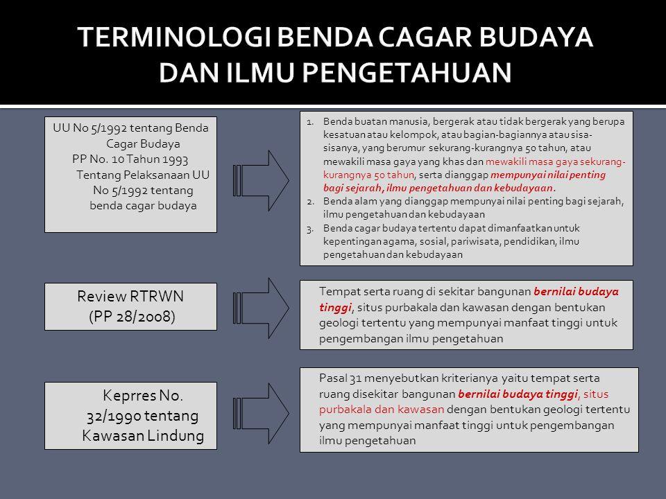 UU No 5/1992 tentang Benda Cagar Budaya PP No. 10 Tahun 1993 Tentang Pelaksanaan UU No 5/1992 tentang benda cagar budaya 1.Benda buatan manusia, berge