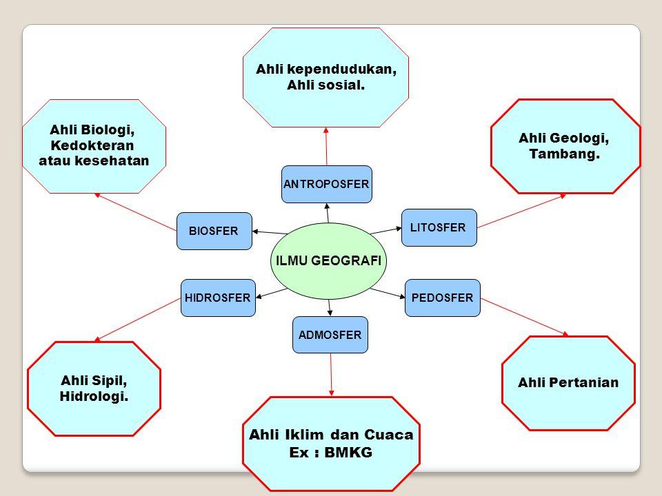 Peranan Geografi JA Spork dan O Tullipe 1.