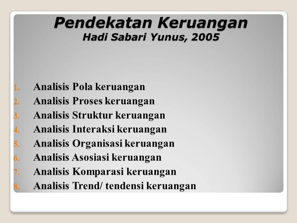 Pendekatan Keruangan Hadi Sabari Yunus, 2005 1. Analisis Pola keruangan 2. Analisis Proses keruangan 3. Analisis Struktur keruangan 4. Analisis Intera