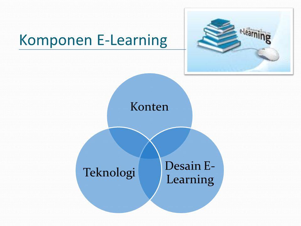 Komponen E-Learning Konten Desain E- Learning Teknologi