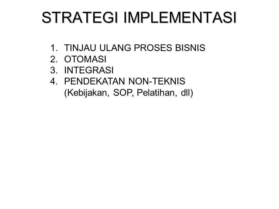 STRATEGI IMPLEMENTASI 1.TINJAU ULANG PROSES BISNIS 2.OTOMASI 3.INTEGRASI 4.PENDEKATAN NON-TEKNIS (Kebijakan, SOP, Pelatihan, dll)