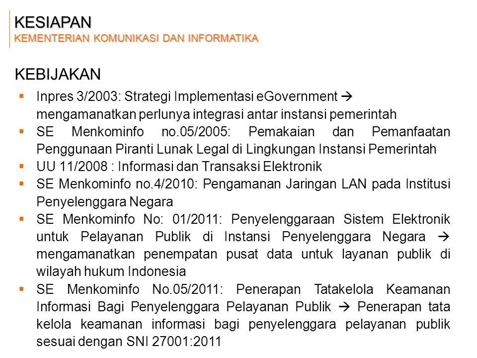 KEBIJAKAN  Inpres 3/2003: Strategi Implementasi eGovernment  mengamanatkan perlunya integrasi antar instansi pemerintah  SE Menkominfo no.05/2005:
