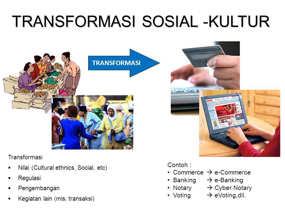 TRANSFORMASI SOSIAL -KULTUR Transformasi  Nilai (Cultural ethnics, Social, etc)  Regulasi  Pengembangan  Kegiatan lain (mis. transaksi) TRANSFORMA