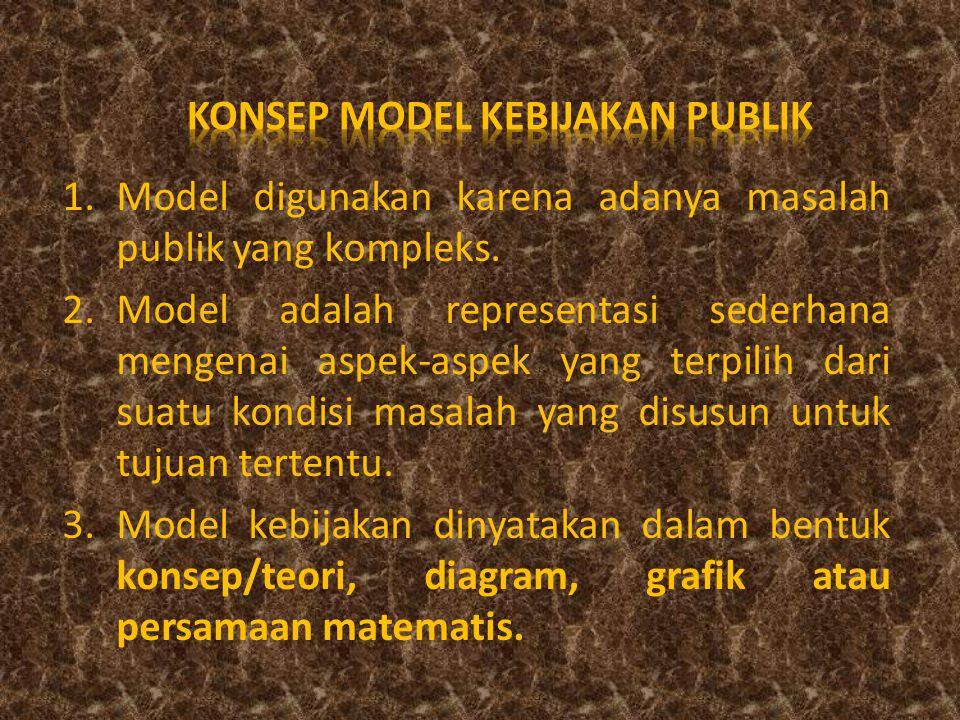 1.Model digunakan karena adanya masalah publik yang kompleks. 2.Model adalah representasi sederhana mengenai aspek-aspek yang terpilih dari suatu kond