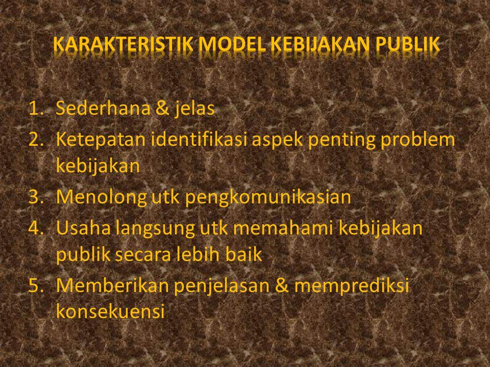 1.Sederhana & jelas 2.Ketepatan identifikasi aspek penting problem kebijakan 3.Menolong utk pengkomunikasian 4.Usaha langsung utk memahami kebijakan p