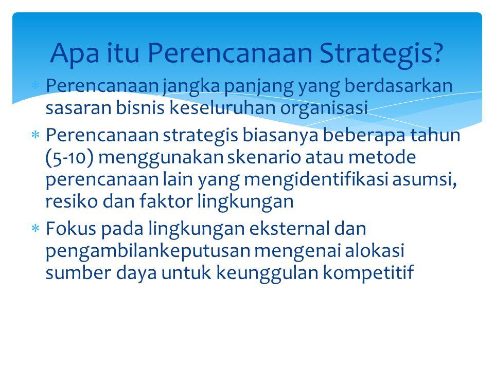  Perencanaan jangka panjang yang berdasarkan sasaran bisnis keseluruhan organisasi  Perencanaan strategis biasanya beberapa tahun (5-10) menggunakan skenario atau metode perencanaan lain yang mengidentifikasi asumsi, resiko dan faktor lingkungan  Fokus pada lingkungan eksternal dan pengambilankeputusan mengenai alokasi sumber daya untuk keunggulan kompetitif Apa itu Perencanaan Strategis?