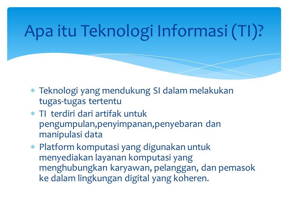  Teknologi yang mendukung SI dalam melakukan tugas-tugas tertentu  TI terdiri dari artifak untuk pengumpulan,penyimpanan,penyebaran dan manipulasi data  Platform komputasi yang digunakan untuk menyediakan layanan komputasi yang menghubungkan karyawan, pelanggan, dan pemasok ke dalam lingkungan digital yang koheren.