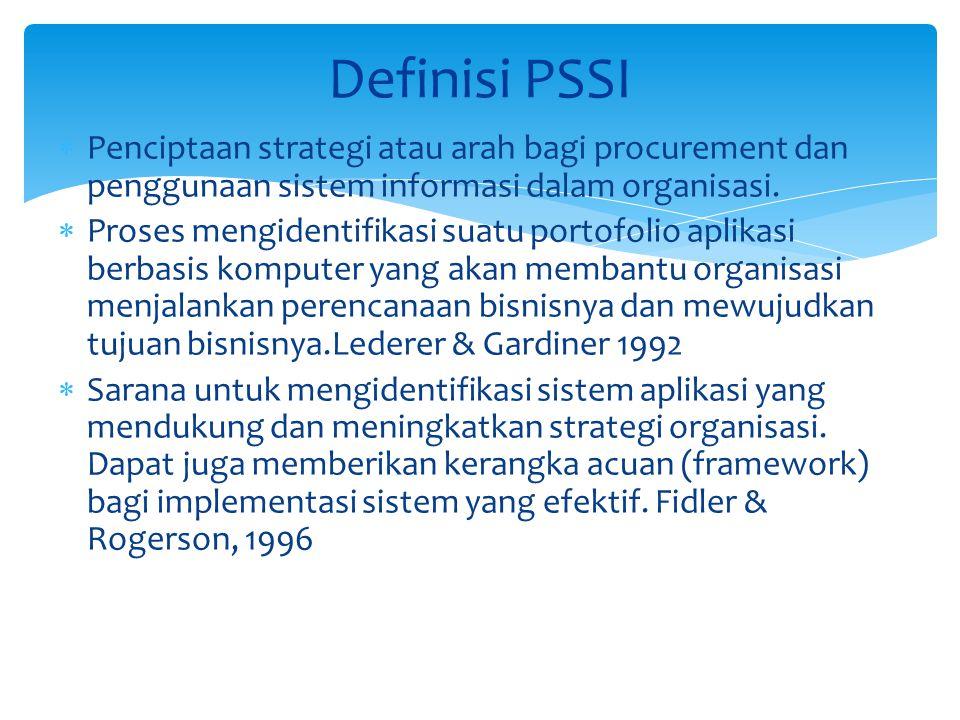  Penciptaan strategi atau arah bagi procurement dan penggunaan sistem informasi dalam organisasi.  Proses mengidentifikasi suatu portofolio aplikasi