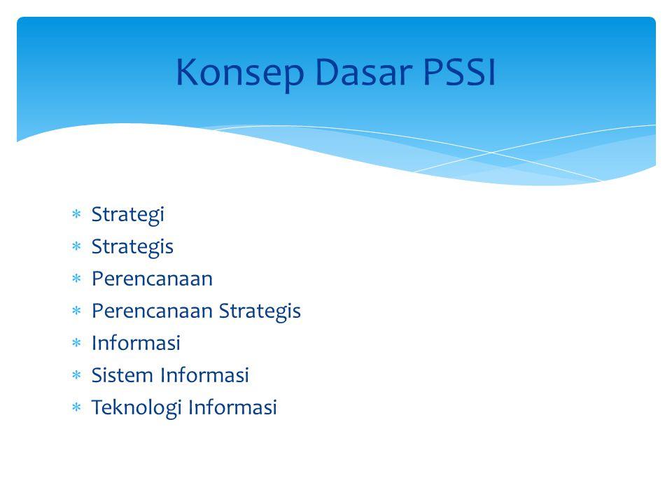  Strategi  Strategis  Perencanaan  Perencanaan Strategis  Informasi  Sistem Informasi  Teknologi Informasi Konsep Dasar PSSI