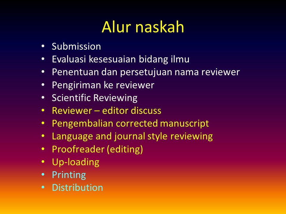 Alur naskah Submission Evaluasi kesesuaian bidang ilmu Penentuan dan persetujuan nama reviewer Pengiriman ke reviewer Scientific Reviewing Reviewer –
