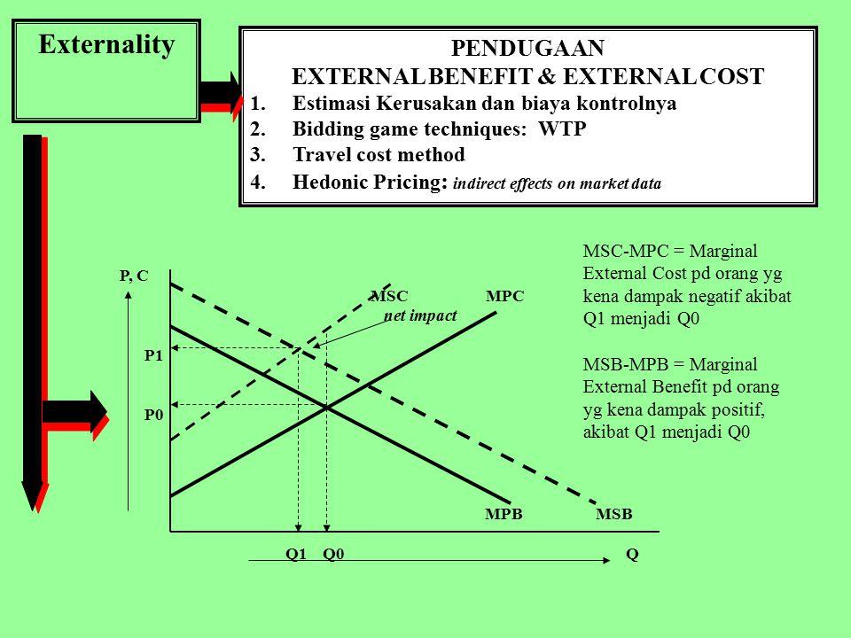 Externality PENDUGAAN EXTERNAL BENEFIT & EXTERNAL COST 1.Estimasi Kerusakan dan biaya kontrolnya 2.Bidding game techniques: WTP 3.Travel cost method 4.Hedonic Pricing : indirect effects on market data ( Pencemaran --------- pasar perumahan, sewa rumah, sewa lahan, dll.) P S1 S0 0 : sebelum pencemaran p01 : setelah pencemaran p1 D1 D0 Q