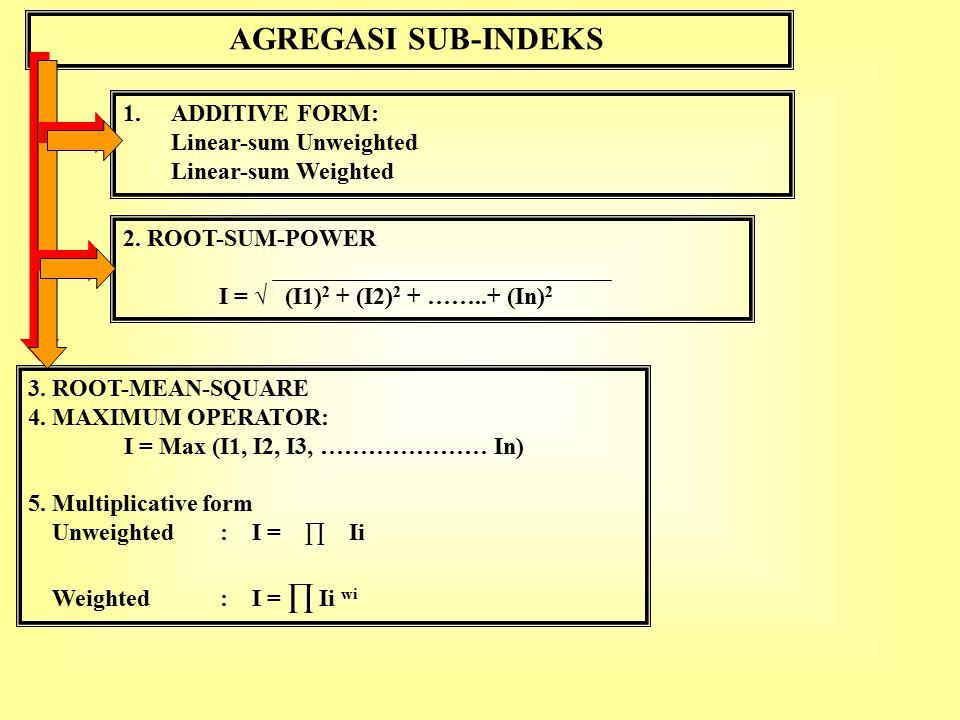 SUB-INDEKS FUNGSI LINEAR: I = α X ………………… I : subindeks X : Variabel polutan α : Konstante NON-LINEAR (segmented) FUNCTION: Power function Logarithm function Exponential function Asymptotic function, etc.