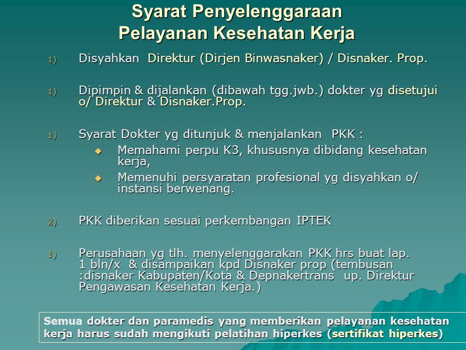 Bentuk Penyelenggaraan berdasarkan Jml Tenaga Kerja dan Tingkat Bahaya Di Tempat Kerja No. Juml. Naker (org)Tingkat BahayaCara Penyelengaraan 1> 500Re