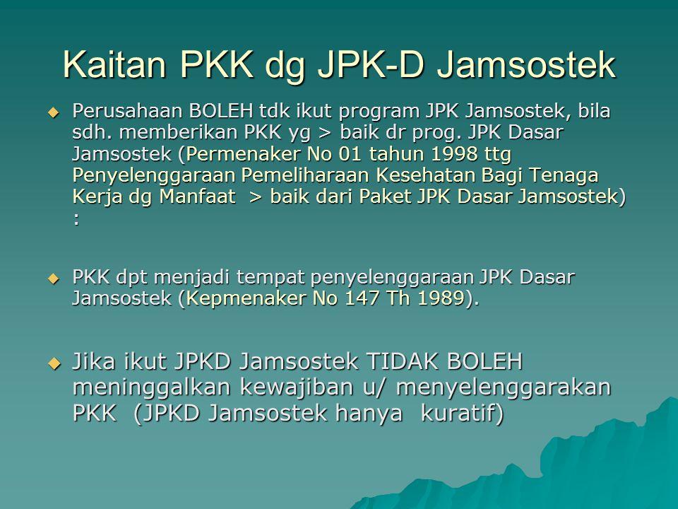 Syarat Penyelenggaraan Pelayanan Kesehatan Kerja 1) Disyahkan Direktur (Dirjen Binwasnaker) / Disnaker. Prop. 1) Dipimpin & dijalankan (dibawah tgg.jw