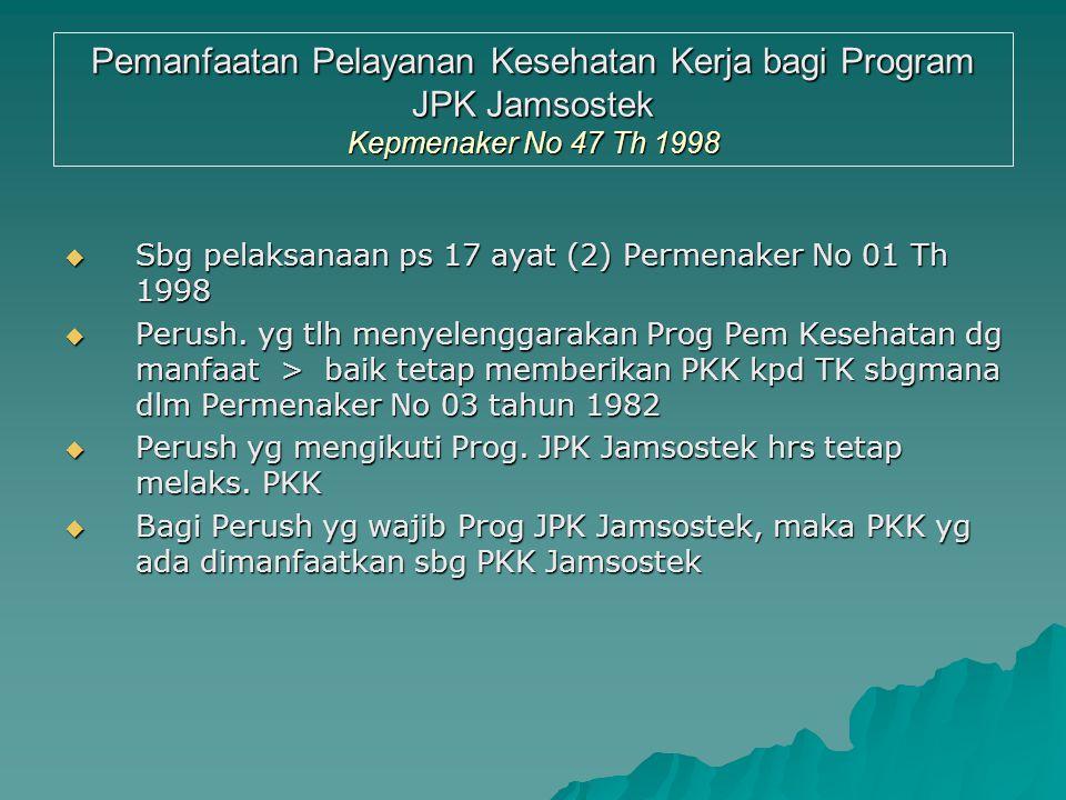 Penyelenggaraan Pemeliharaan Kes bagi TK dg Manfaat Lebih Baik dari paket JPKD Jamsostek Permenaker No 1 Th 1998  BAB IV : KETENTUAN LAIN-LAIN Ps 14