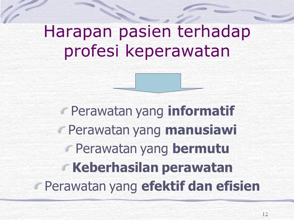 12 Harapan pasien terhadap profesi keperawatan Perawatan yang informatif Perawatan yang manusiawi Perawatan yang bermutu Keberhasilan perawatan Perawa