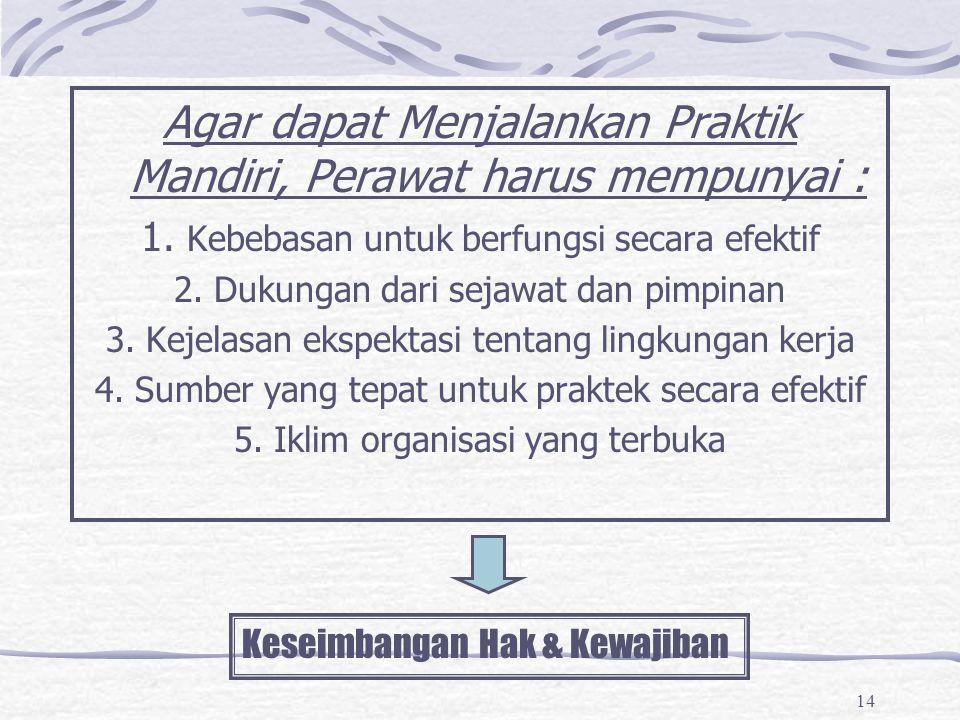 14 Agar dapat Menjalankan Praktik Mandiri, Perawat harus mempunyai : 1. Kebebasan untuk berfungsi secara efektif 2. Dukungan dari sejawat dan pimpinan