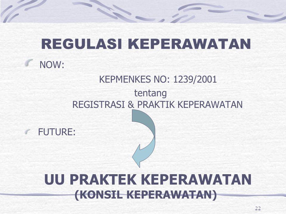 22 REGULASI KEPERAWATAN NOW: KEPMENKES NO: 1239/2001 tentang REGISTRASI & PRAKTIK KEPERAWATAN FUTURE: UU PRAKTEK KEPERAWATAN (KONSIL KEPERAWATAN)