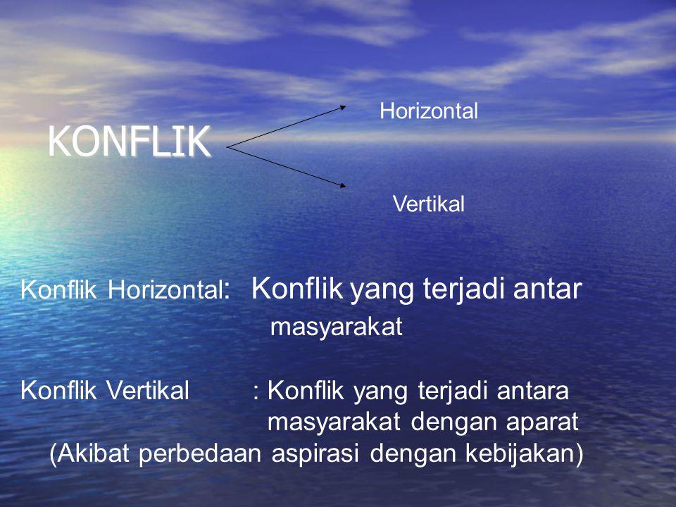 KONFLIK Konflik Horizontal : Konflik yang terjadi antar masyarakat Konflik Vertikal: Konflik yang terjadi antara masyarakat dengan aparat (Akibat perb